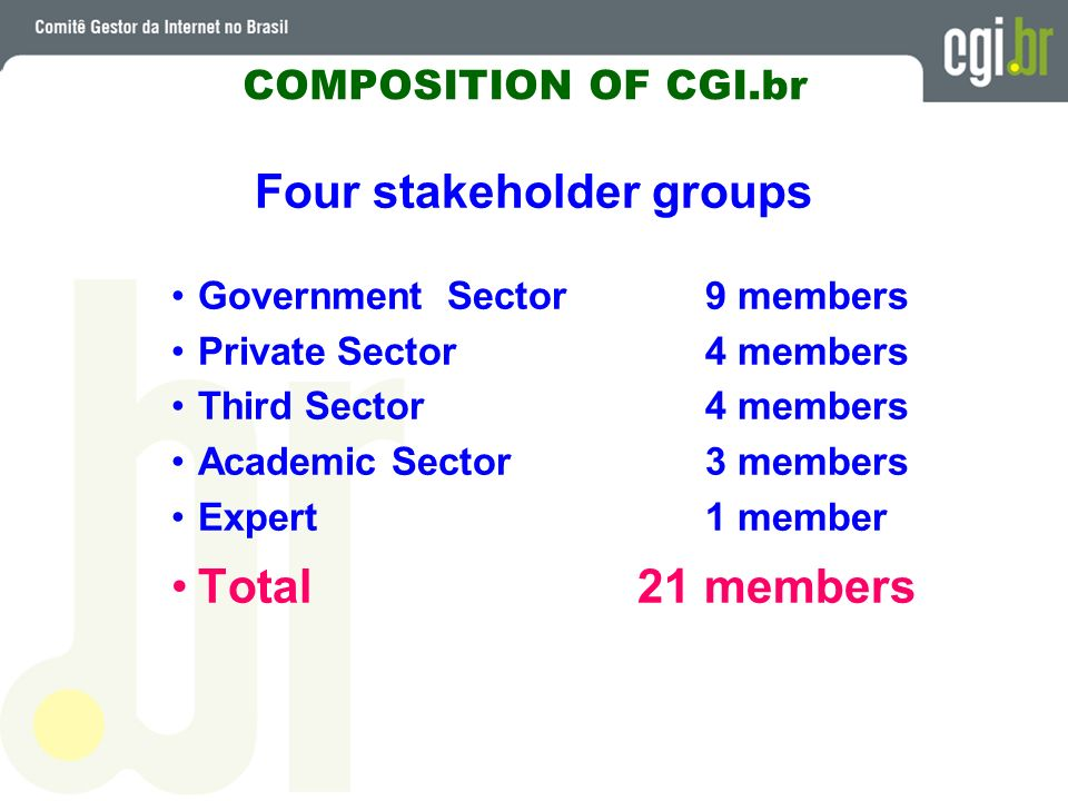 COMPOSITION OF CGI.br Four stakeholder groups Government Sector 9 members Private Sector 4 members Third Sector 4 members Academic Sector 3 members Ex