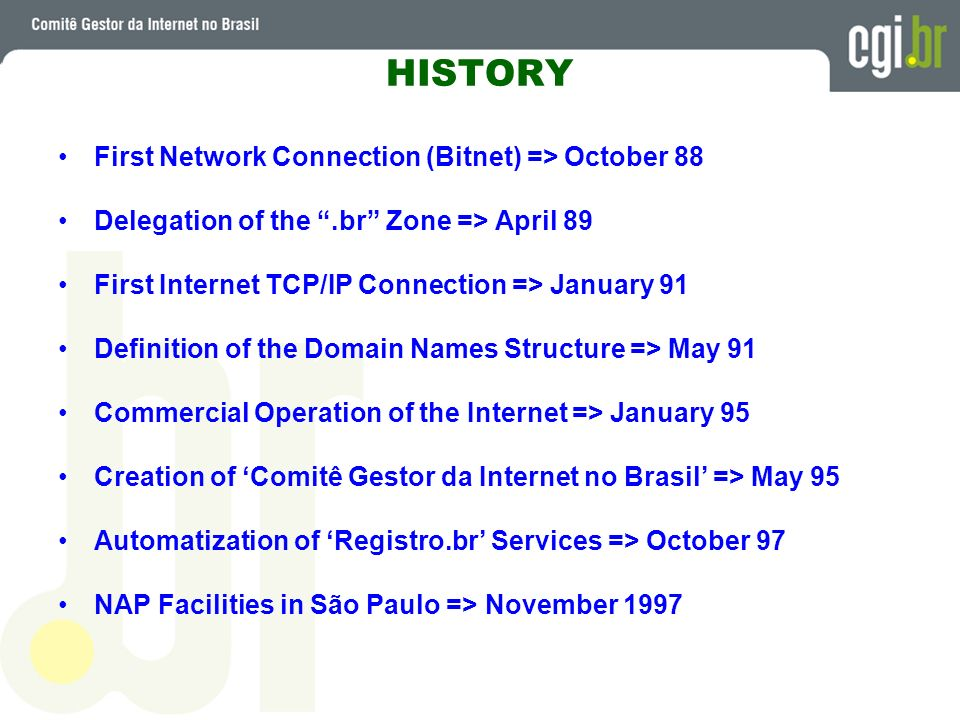 HISTORY First Network Connection (Bitnet) => October 88 Delegation of the.br Zone => April 89 First Internet TCP/IP Connection => January 91 Definitio