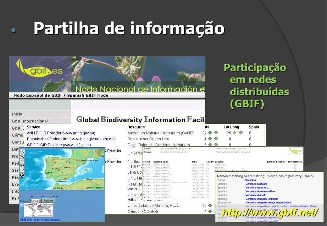 Participação em redes distribuídas (GBIF) Partilha de informação Partilha de informação http://www.gbif.net/
