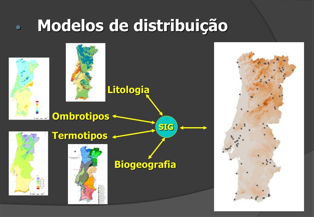 Modelos de distribuição Modelos de distribuição Litologia Ombrotipos Termotipos Biogeografia SIG