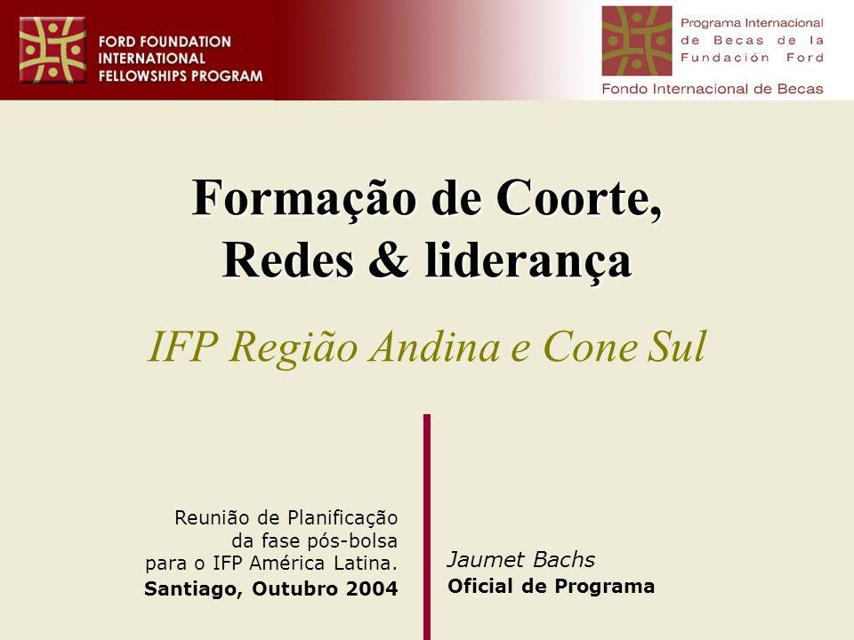 Formação de Coorte, Redes & liderança Estratégia FIB Introdução Antecedentes Principais Demandas Objetivos IFP AR&SC Formação de Coorte F.
