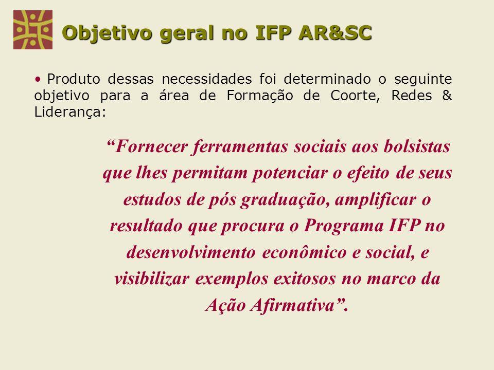Lógica da estratégia É importante considerar as motivações e as possibilidades dos beneficiários, isto é, os e as Bolsistas IFP de la região.