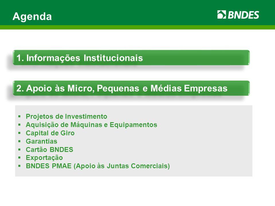 Agenda 2. Apoio às Micro, Pequenas e Médias Empresas 1. Informações Institucionais Projetos de Investimento Aquisição de Máquinas e Equipamentos Capit