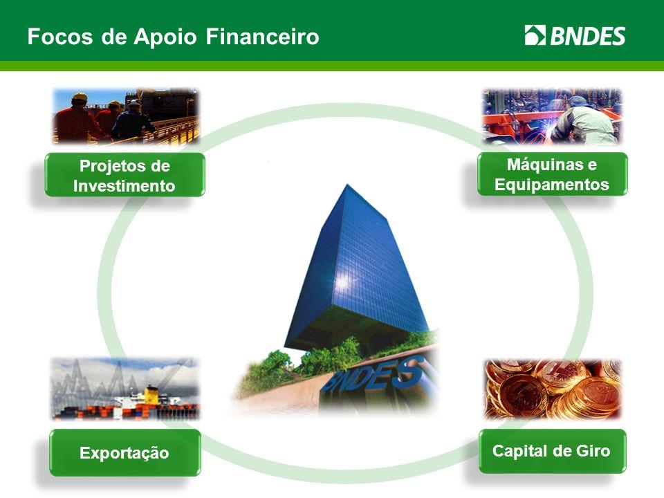 Focos de Apoio Financeiro Projetos de Investimento Exportação Máquinas e Equipamentos Capital de Giro