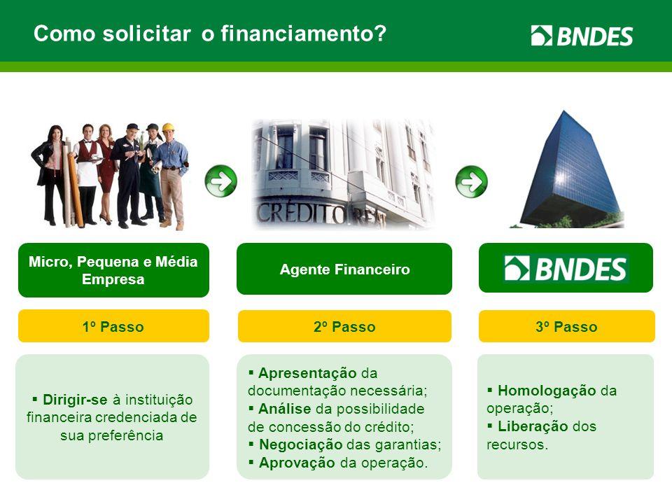 Como solicitar o financiamento? Micro, Pequena e Média Empresa Agente Financeiro Dirigir-se à instituição financeira credenciada de sua preferência Ap