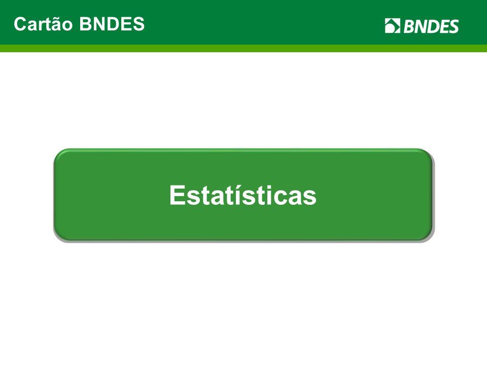 Cartão BNDES Estatísticas