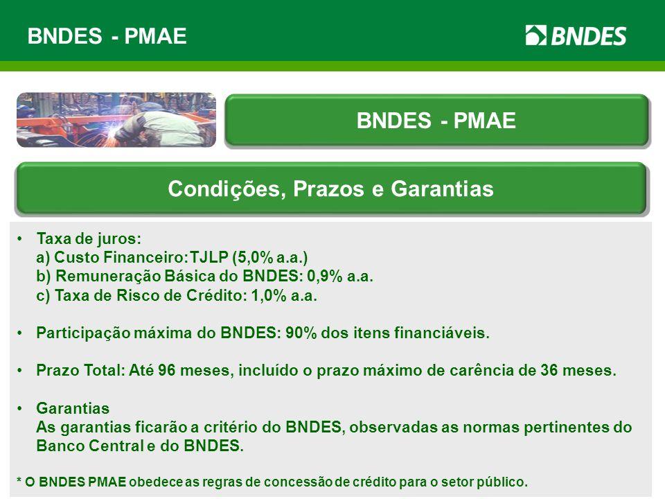Taxa de juros: a) Custo Financeiro:TJLP (5,0% a.a.) b) Remuneração Básica do BNDES: 0,9% a.a. c) Taxa de Risco de Crédito: 1,0% a.a. Participação máxi