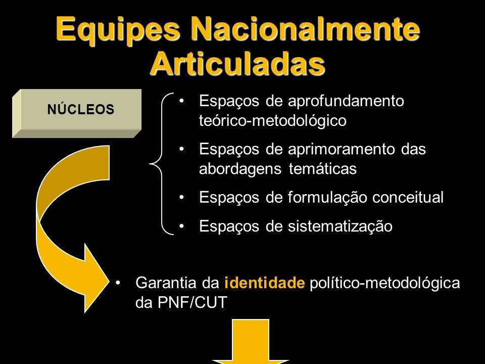 NÚCLEOS Equipes Nacionalmente Articuladas Espaços de aprofundamento teórico-metodológico Espaços de aprimoramento das abordagens temáticas Espaços de