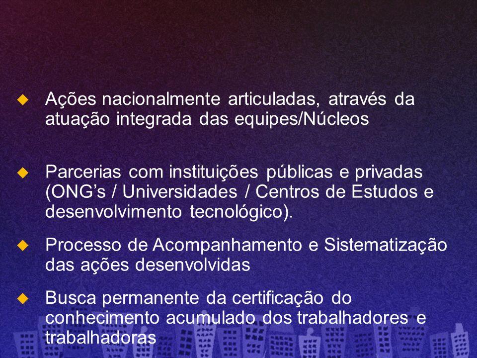 Processo de Acompanhamento e Sistematização das ações desenvolvidas Ações nacionalmente articuladas, através da atuação integrada das equipes/Núcleos
