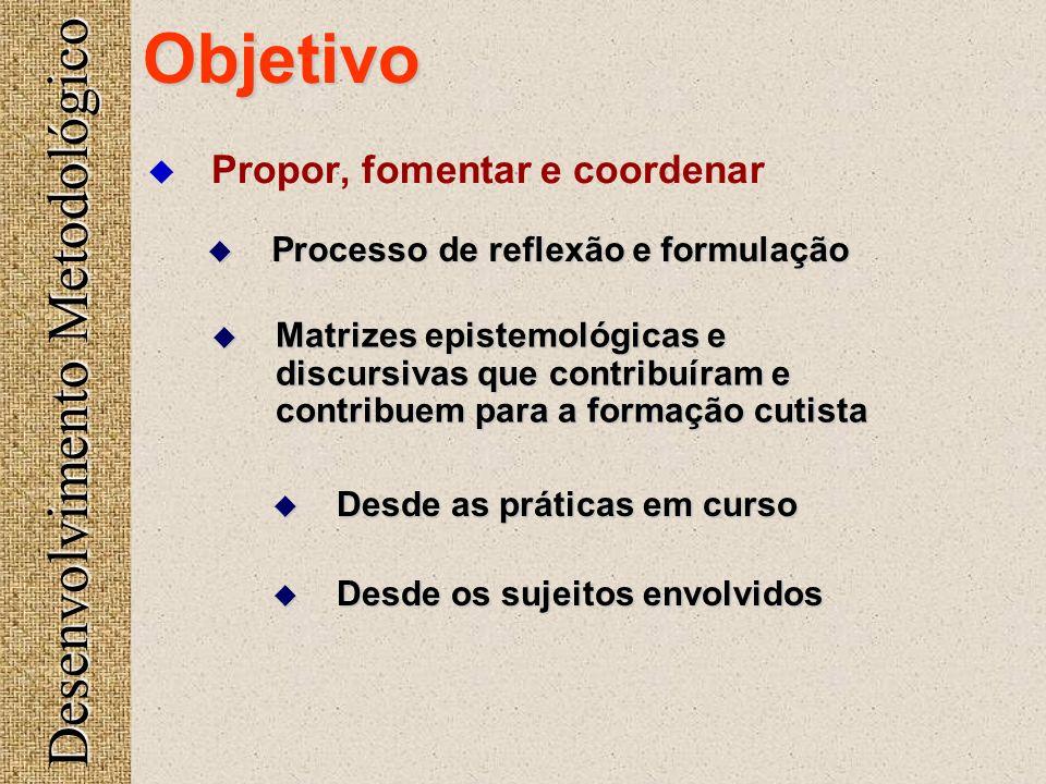 Desenvolvimento Metodológico Objetivo Propor, fomentar e coordenar Processo de reflexão e formulação Processo de reflexão e formulação Matrizes episte