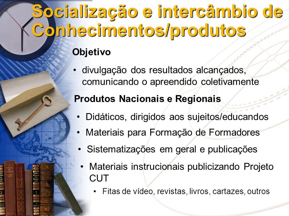 Socialização e intercâmbio de Conhecimentos/produtos Objetivo divulgação dos resultados alcançados, comunicando o apreendido coletivamente Produtos Na
