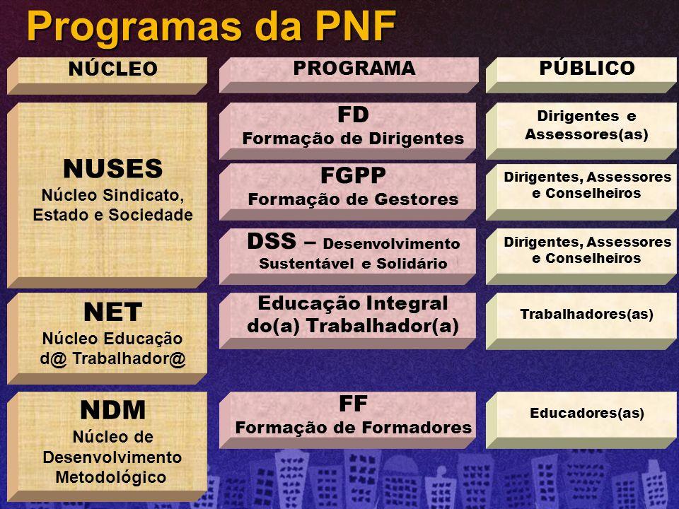 NET Núcleo Educação d@ Trabalhador@ NDM Núcleo de Desenvolvimento Metodológico NUSES Núcleo Sindicato, Estado e Sociedade FD Formação de Dirigentes NÚ