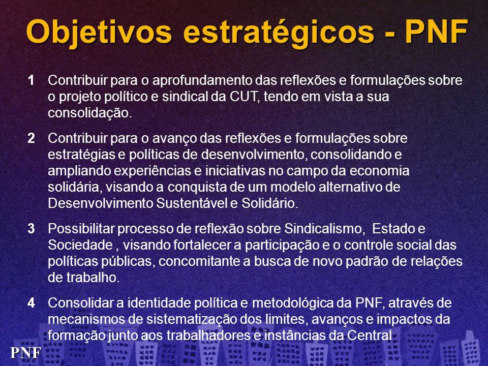 1Contribuir para o aprofundamento das reflexões e formulações sobre o projeto político e sindical da CUT, tendo em vista a sua consolidação. 2Contribu