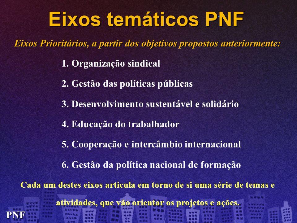 Eixos Prioritários, a partir dos objetivos propostos anteriormente: 1. Organização sindical 2. Gestão das políticas públicas 3. Desenvolvimento susten