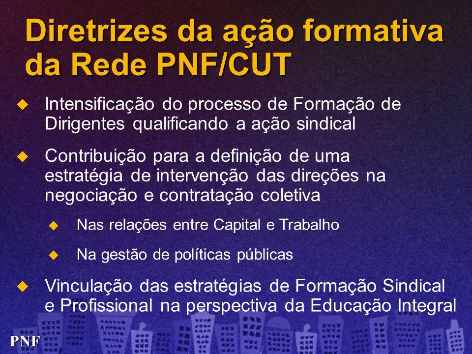 Diretrizes da ação formativa da Rede PNF/CUT Intensificação do processo de Formação de Dirigentes qualificando a ação sindical Contribuição para a def
