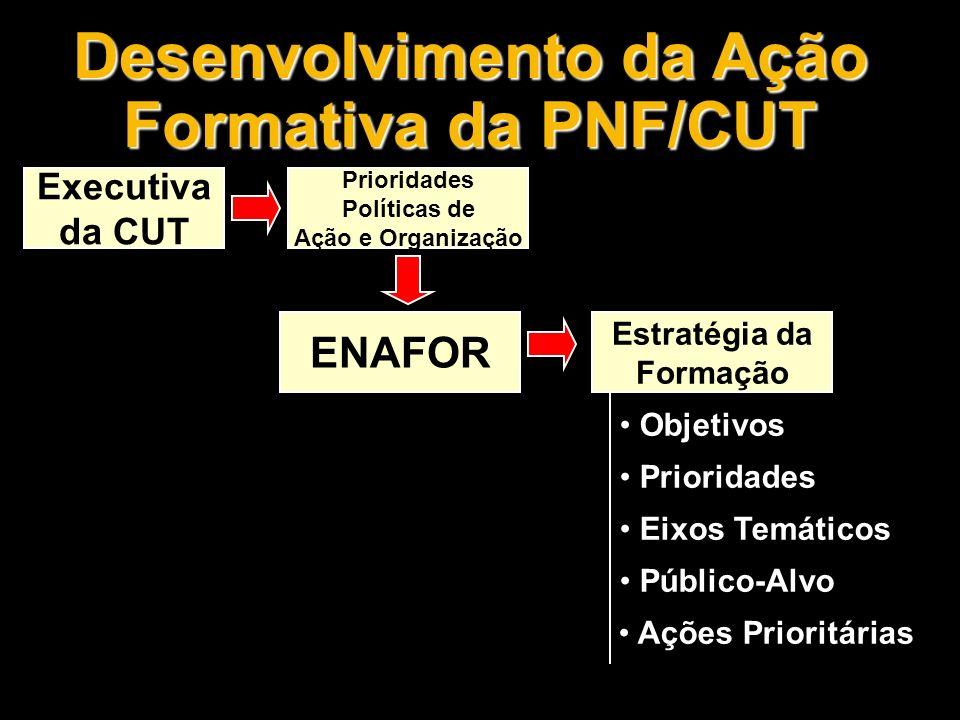 Executiva da CUT Desenvolvimento da Ação Formativa da PNF/CUT Prioridades Políticas de Ação e Organização ENAFOR Estratégia da Formação Objetivos Prio