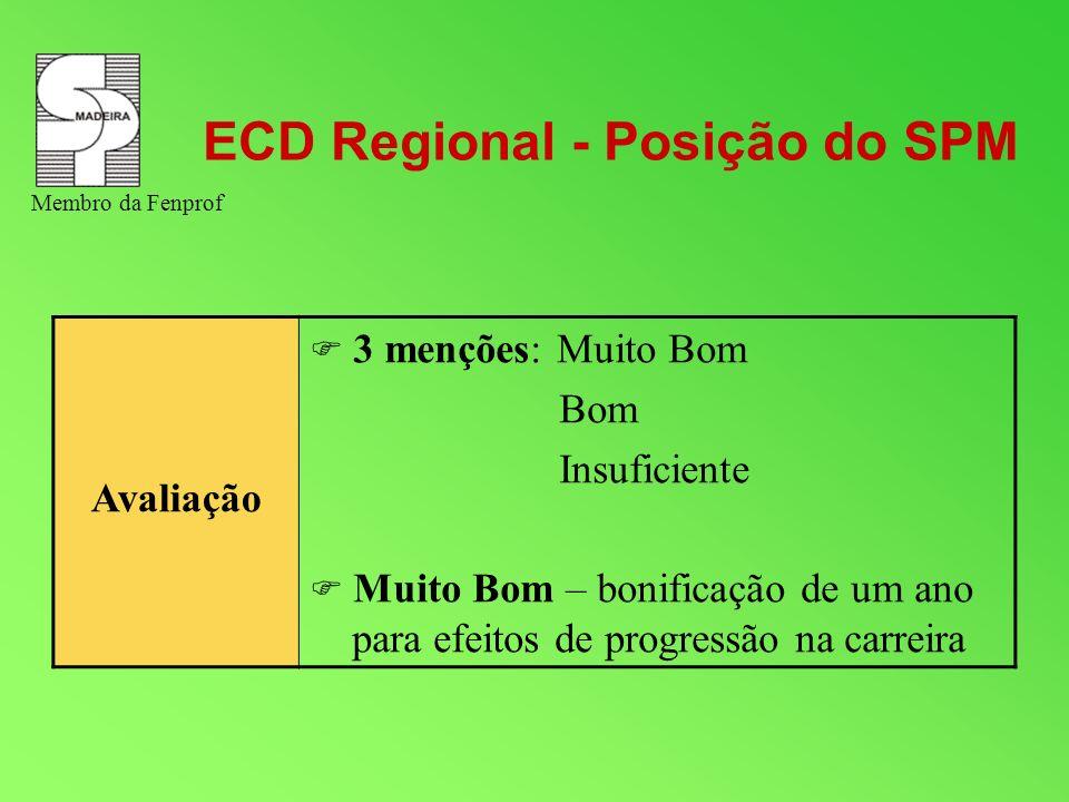 ECD Regional - Posição do SPM Avaliação 3 menções: Muito Bom Bom Insuficiente Muito Bom – bonificação de um ano para efeitos de progressão na carreira