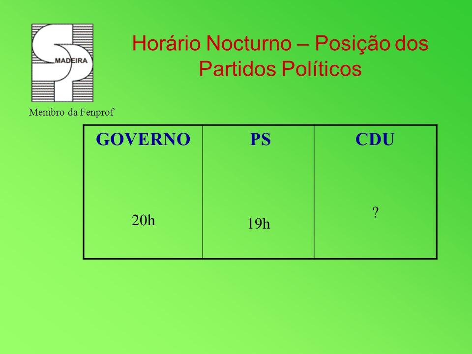 GOVERNO 20h PS 19h CDU ? Horário Nocturno – Posição dos Partidos Políticos