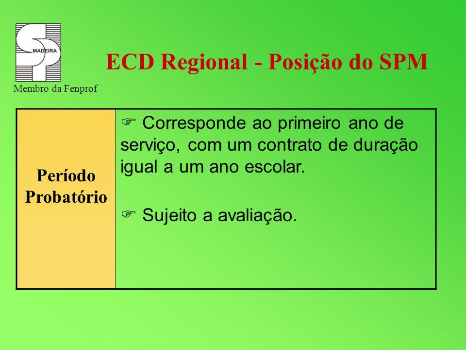 ECD Regional - Posição do SPM Membro da Fenprof Período Probatório Corresponde ao primeiro ano de serviço, com um contrato de duração igual a um ano e
