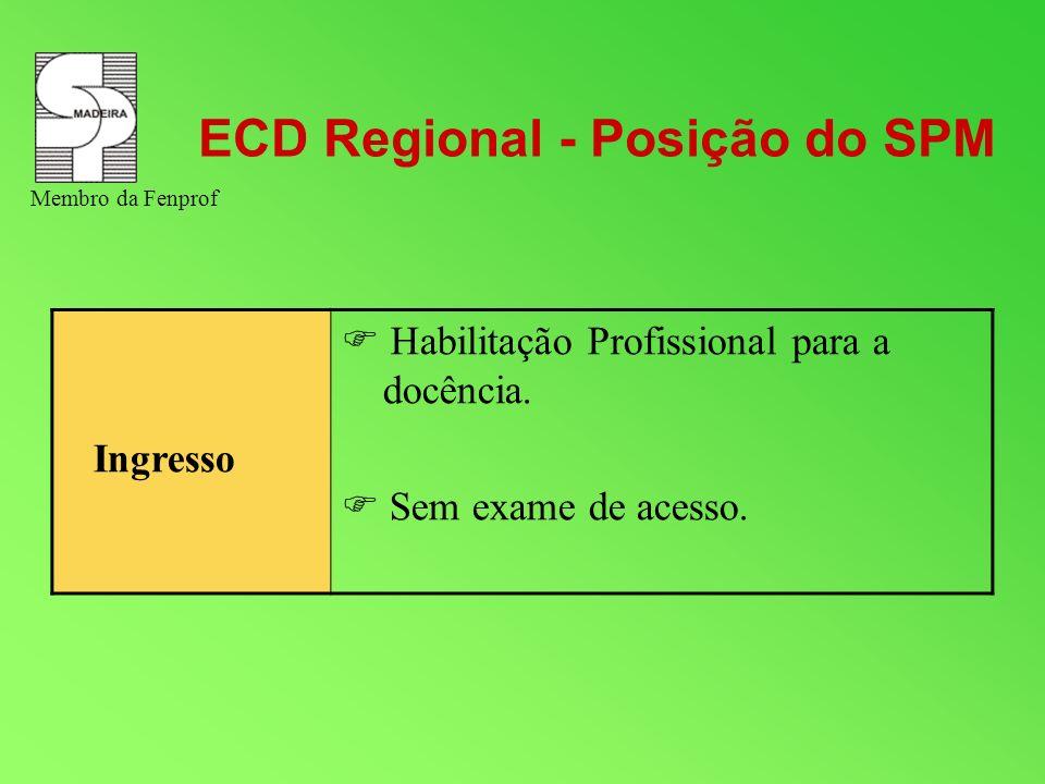 ECD Regional - Posição do SPM Ingresso Habilitação Profissional para a docência. Sem exame de acesso. Membro da Fenprof