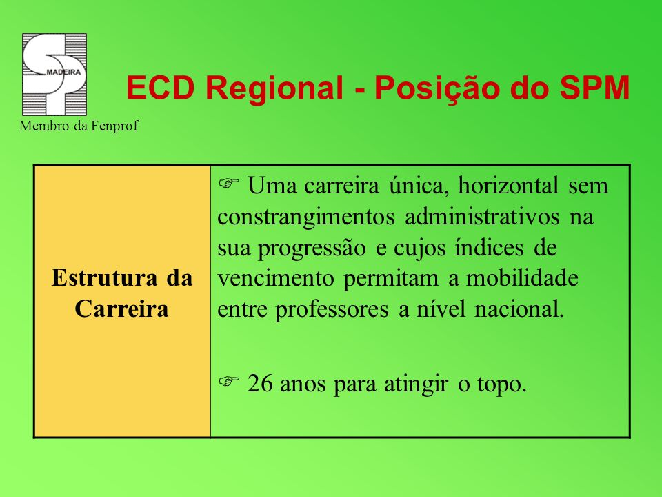 ECD Regional - Posição do SPM Contagem do tempo de serviço Contagem de todo o tempo de serviço congelado desde Agosto de 2005 para efeitos de progressão na carreira.