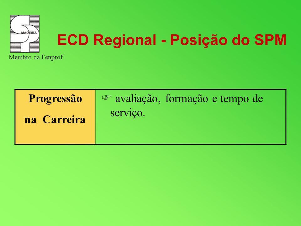 Membro da Fenprof Mapa comparativo ECD – Continente e Regiões Autónomas Progressão na carreira Professor e Titular (Progressão): Tempo de serviço, avaliação, formação contínua.