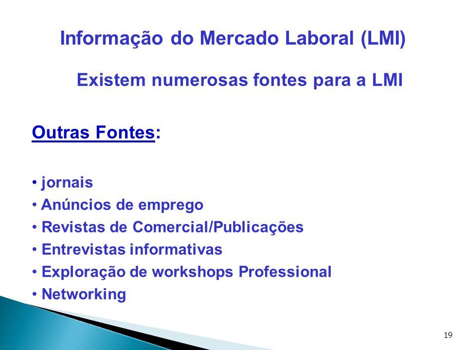 19 Informação do Mercado Laboral (LMI) Existem numerosas fontes para a LMI Outras Fontes: jornais Anúncios de emprego Revistas de Comercial/Publicaçõe