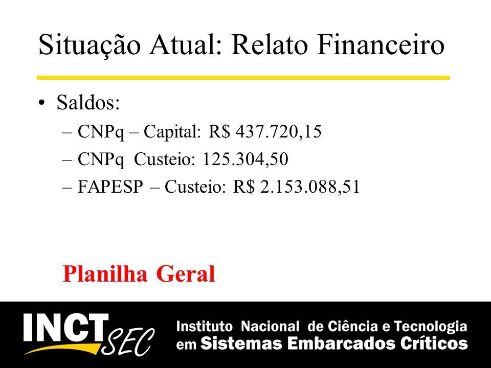 Situação Atual: Relato Financeiro Saldos: –CNPq – Capital: R$ 437.720,15 –CNPq Custeio: 125.304,50 –FAPESP – Custeio: R$ 2.153.088,51 Planilha Geral