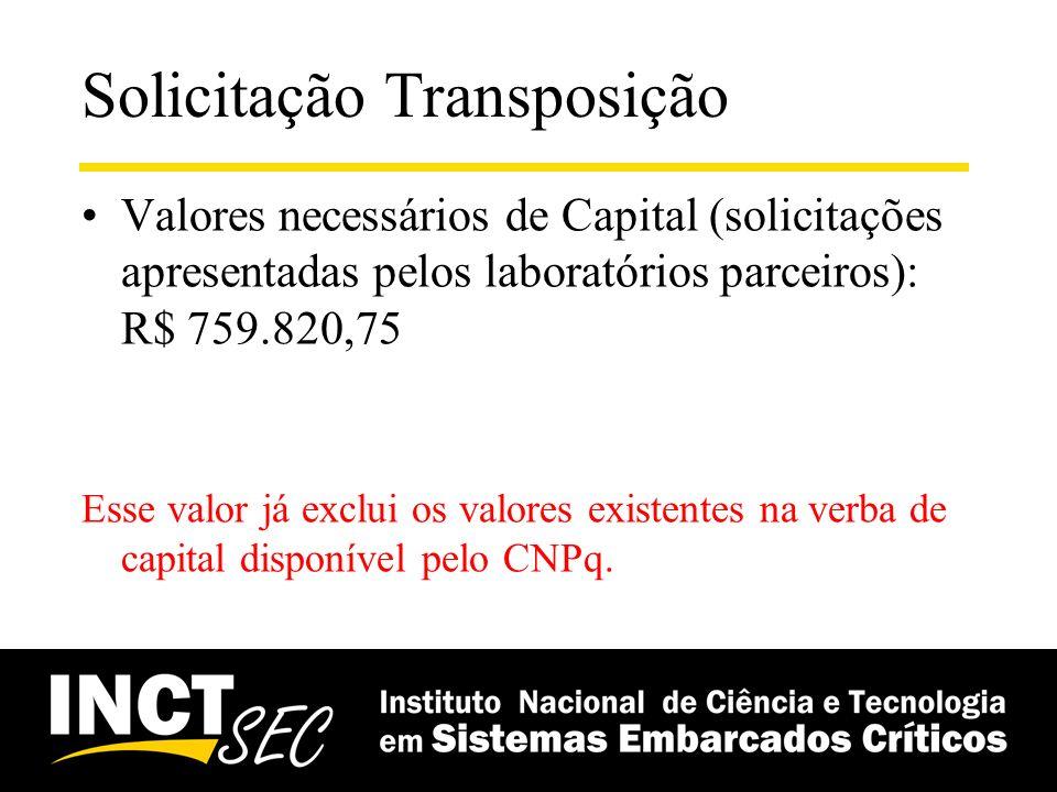Solicitação Transposição Valores necessários de Capital (solicitações apresentadas pelos laboratórios parceiros): R$ 759.820,75 Esse valor já exclui o