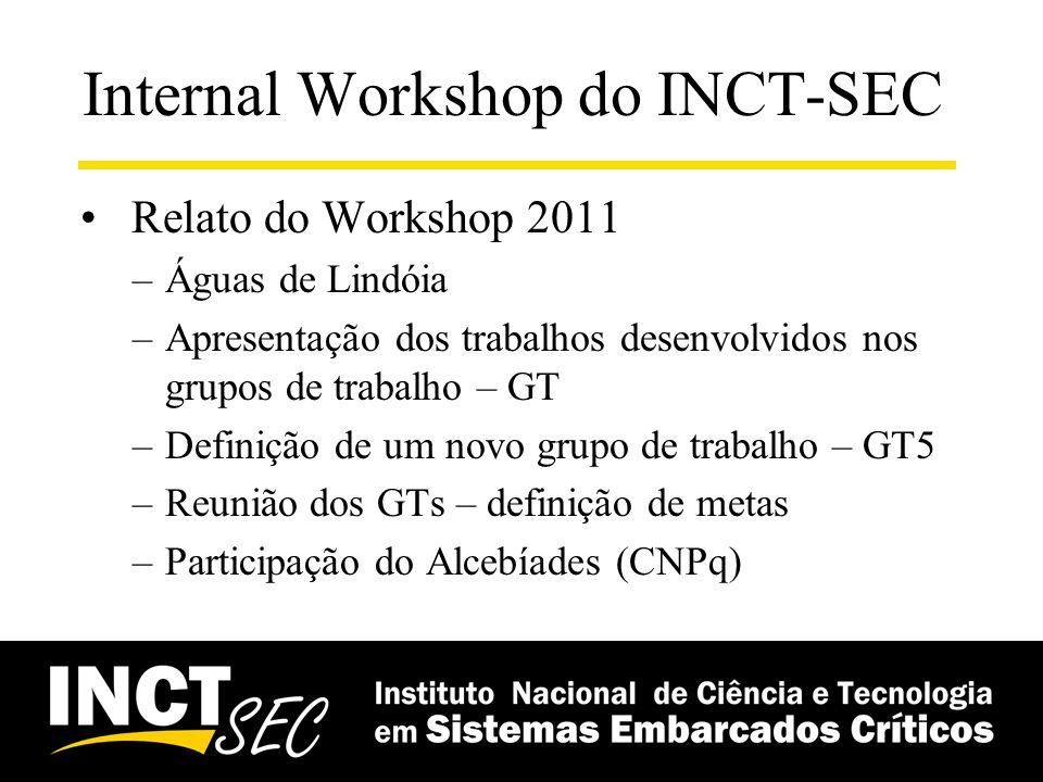 Internal Workshop do INCT-SEC Relato do Workshop 2011 –Águas de Lindóia –Apresentação dos trabalhos desenvolvidos nos grupos de trabalho – GT –Definiç