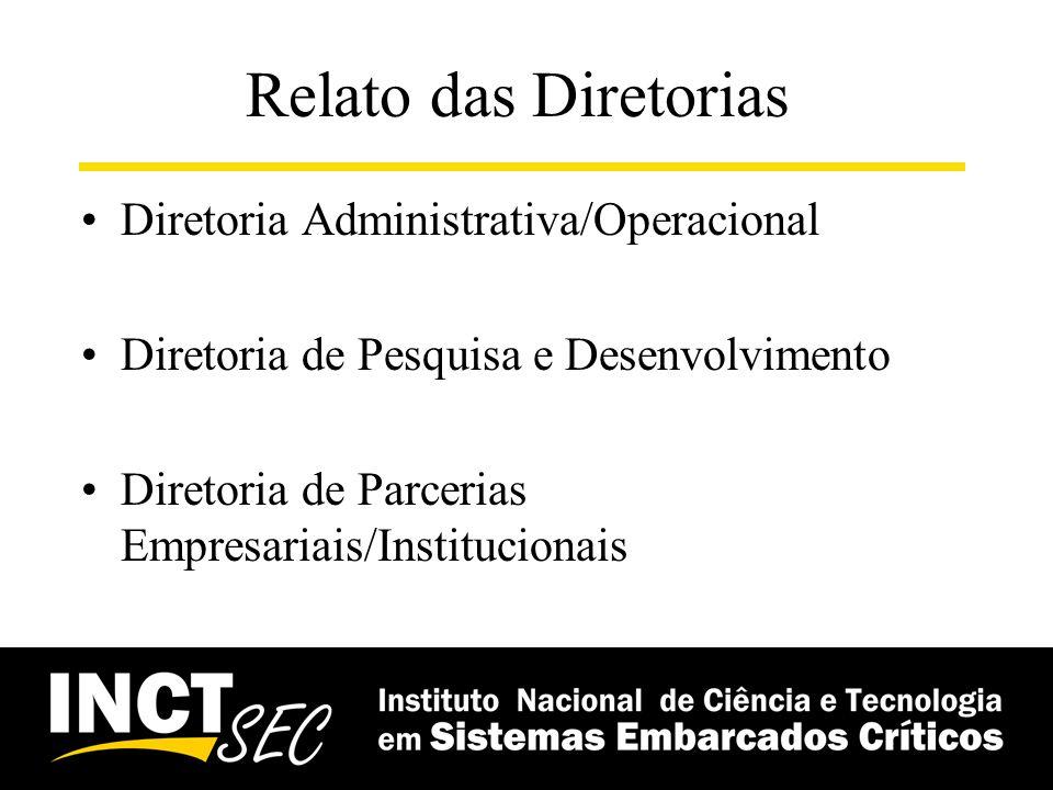 Relato das Diretorias Diretoria Administrativa/Operacional Diretoria de Pesquisa e Desenvolvimento Diretoria de Parcerias Empresariais/Institucionais