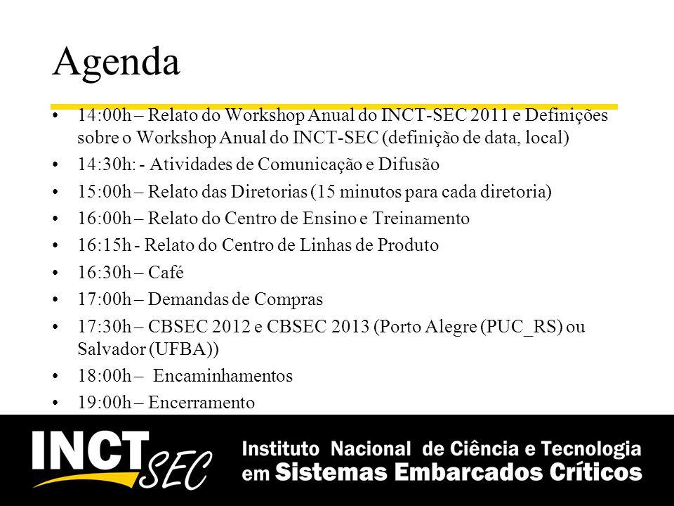 Internal Workshop do INCT-SEC Relato do Workshop 2011 –Águas de Lindóia –Apresentação dos trabalhos desenvolvidos nos grupos de trabalho – GT –Definição de um novo grupo de trabalho – GT5 –Reunião dos GTs – definição de metas –Participação do Alcebíades (CNPq)