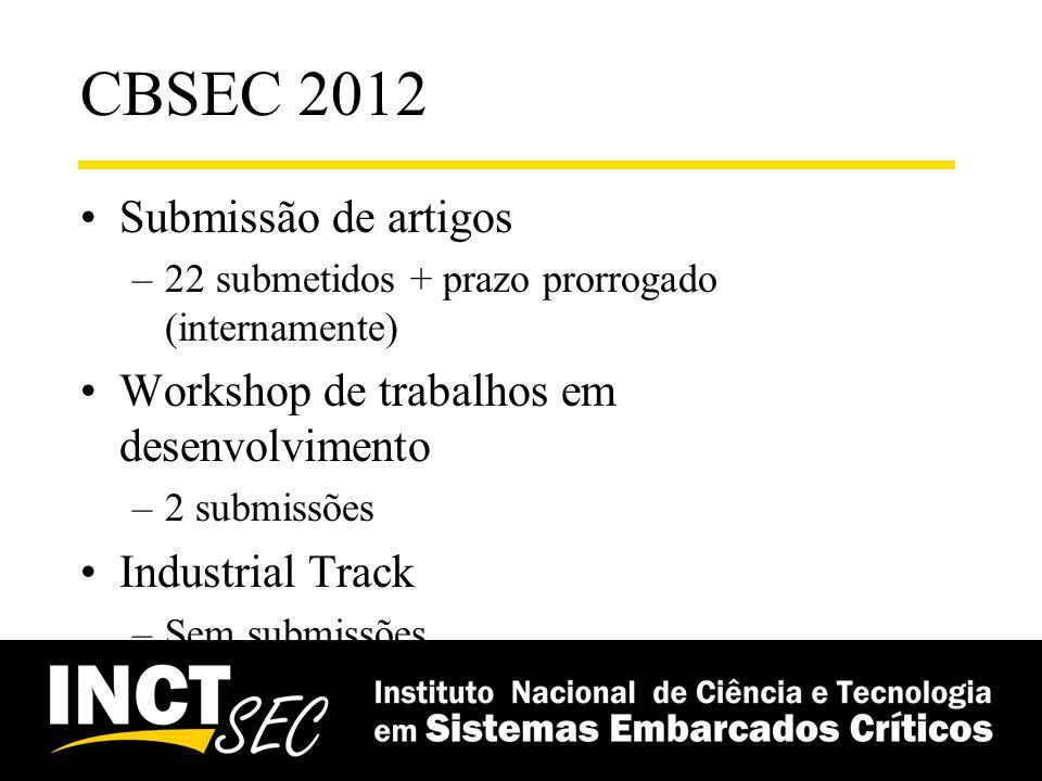 CBSEC 2012 Submissão de artigos –22 submetidos + prazo prorrogado (internamente) Workshop de trabalhos em desenvolvimento –2 submissões Industrial Tra