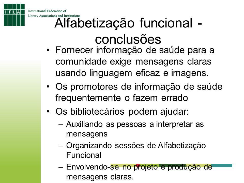 Alfabetização funcional - conclusões Fornecer informação de saúde para a comunidade exige mensagens claras usando linguagem eficaz e imagens. Os promo