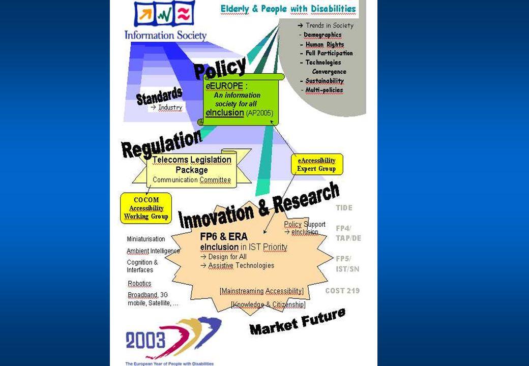 DG INFSO.F5- Manuel Monteiro3 2003 - AED Participação em Conferências Publicações Web sites eEuropa PA2002 eAcessibilidade eEuropa - Plano Acção 2005 eInclusão 2003 - Ano Europeu do Deficiente