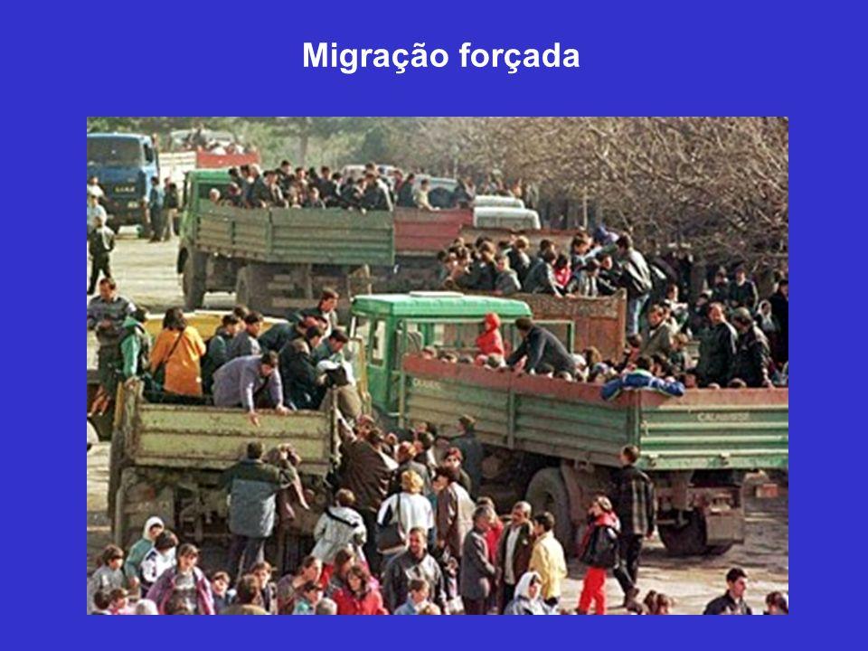 Migração forçada