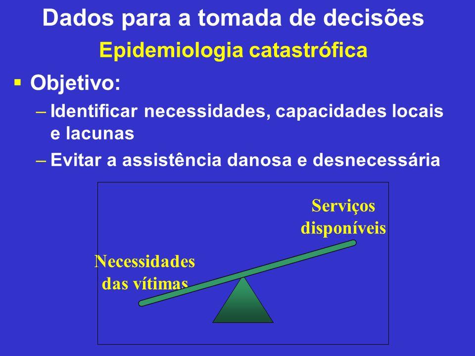 Epidemiologia catastrófica Objetivo: –Identificar necessidades, capacidades locais e lacunas –Evitar a assistência danosa e desnecessária Necessidades