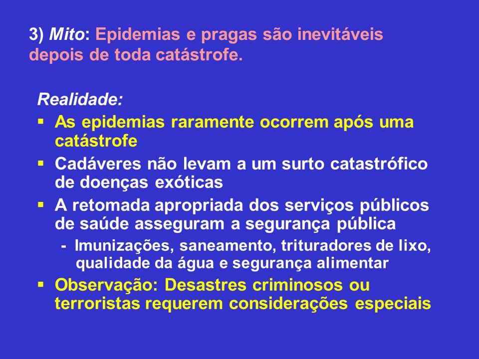 3) Mito: Epidemias e pragas são inevitáveis depois de toda catástrofe. Realidade: As epidemias raramente ocorrem após uma catástrofe Cadáveres não lev