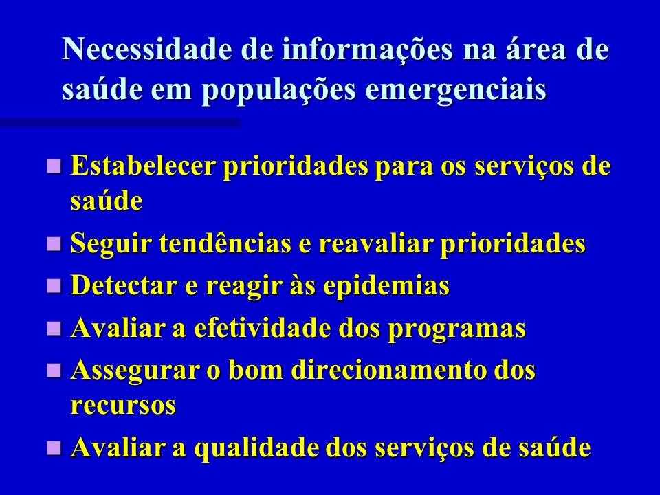 Necessidade de informações na área de saúde em populações emergenciais Estabelecer prioridades para os serviços de saúde Estabelecer prioridades para