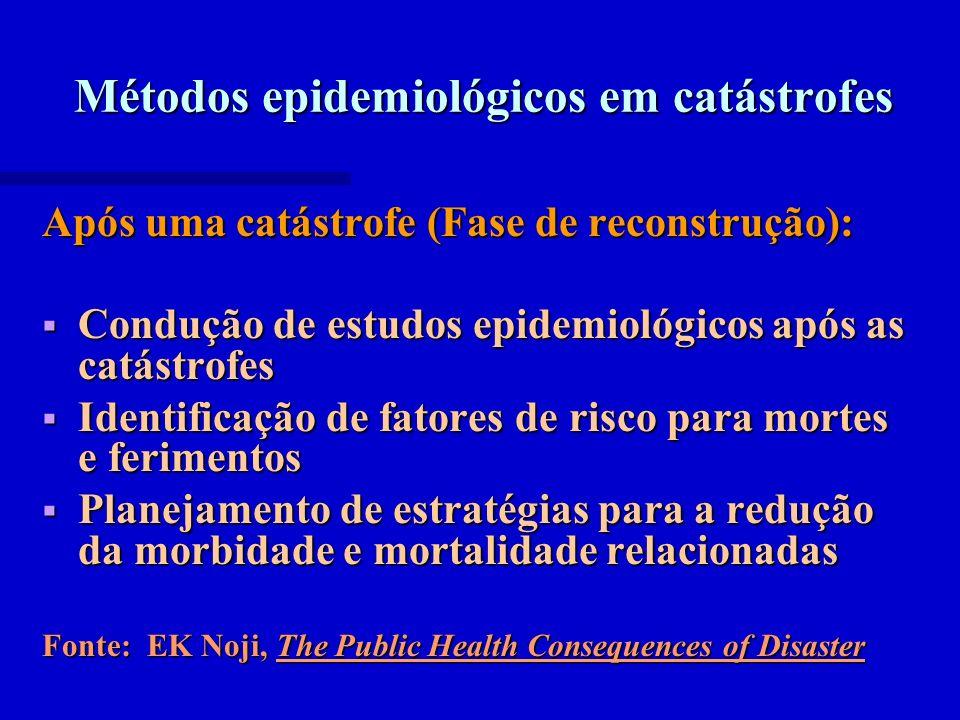Métodos epidemiológicos em catástrofes Após uma catástrofe (Fase de reconstrução): Condução de estudos epidemiológicos após as catástrofes Condução de