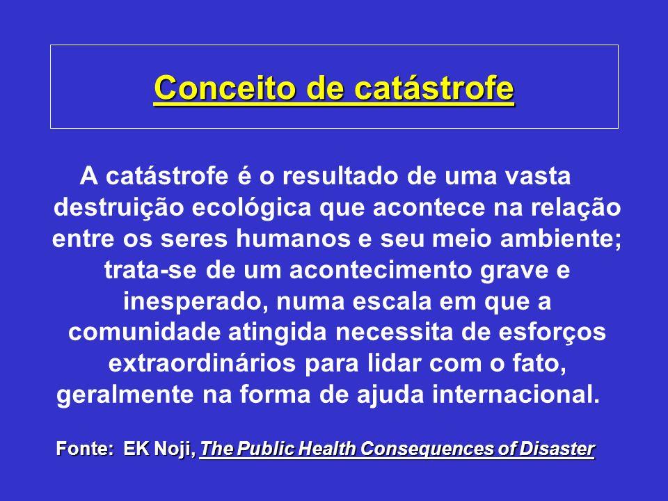 Epidemiologia catastrófica Objetivo: –Identificar necessidades, capacidades locais e lacunas –Evitar a assistência danosa e desnecessária Necessidades das vítimas Serviços disponíveis Dados para a tomada de decisões