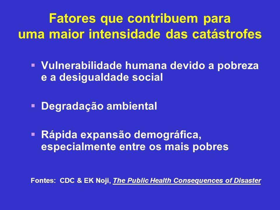Influência do crescimento populacional População urbana: 1920: 100 milhões 1980: 1 bilhão 2004: 2 bilhões 2004: 20 cidades com mais de 10 milhões de habitantes Fontes: CDC & EK Noji, The Public Health Consequences of Disaster