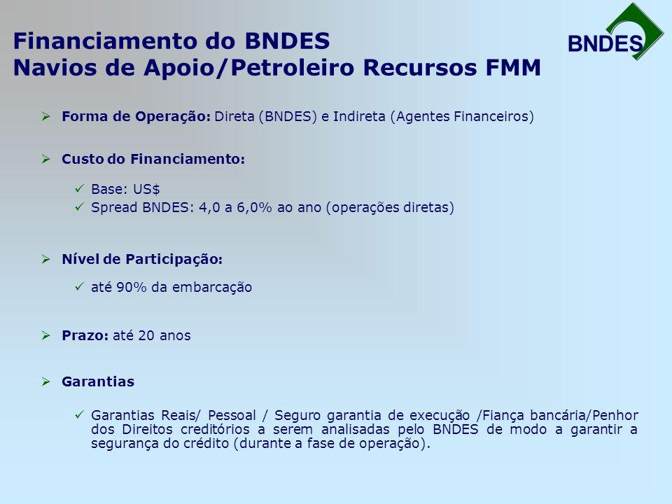 Financiamento do BNDES Navios de Apoio/Petroleiro Recursos FMM BNDES Forma de Operação: Direta (BNDES) e Indireta (Agentes Financeiros) Custo do Finan