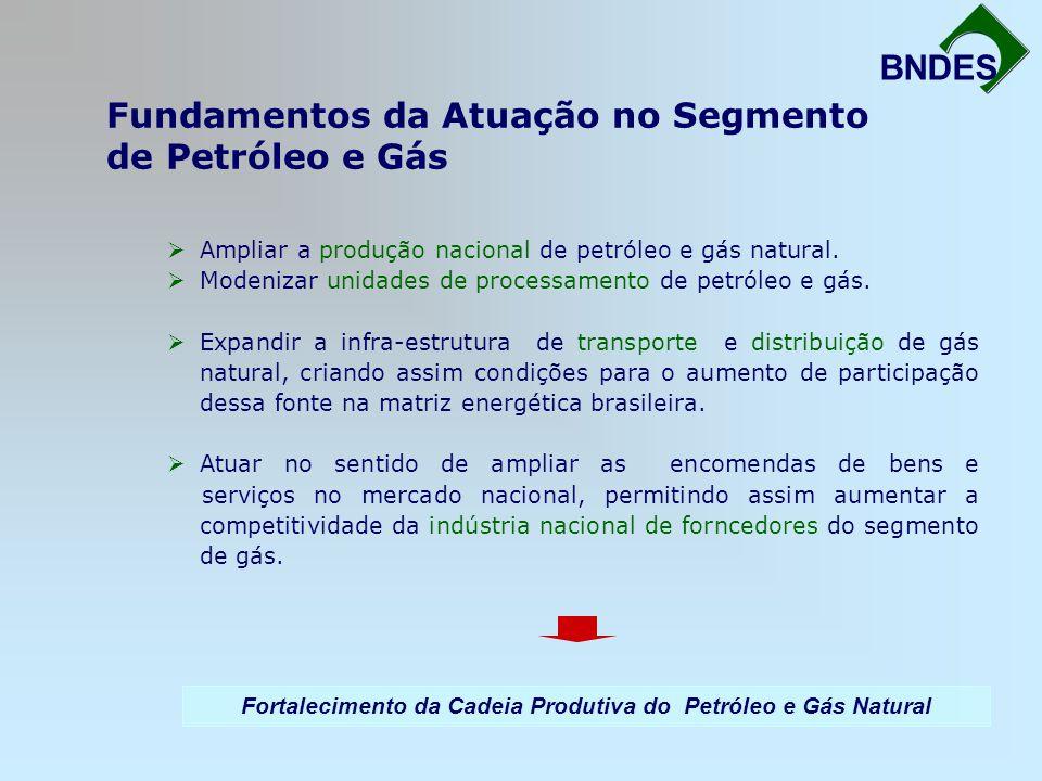 Fundamentos da Atuação no Segmento de Petróleo e Gás Fortalecimento da Infra-Estrutura BNDES Ampliar a produção nacional de petróleo e gás natural. Mo