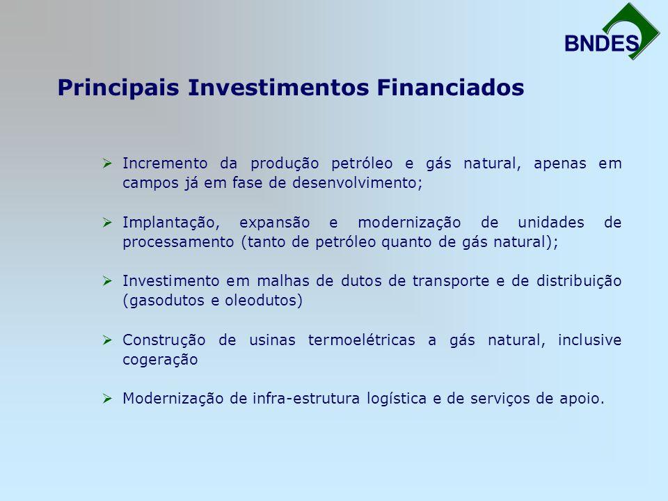 Principais Investimentos Financiados Fortalecimento da Infra-Estrutura BNDES Incremento da produção petróleo e gás natural, apenas em campos já em fas