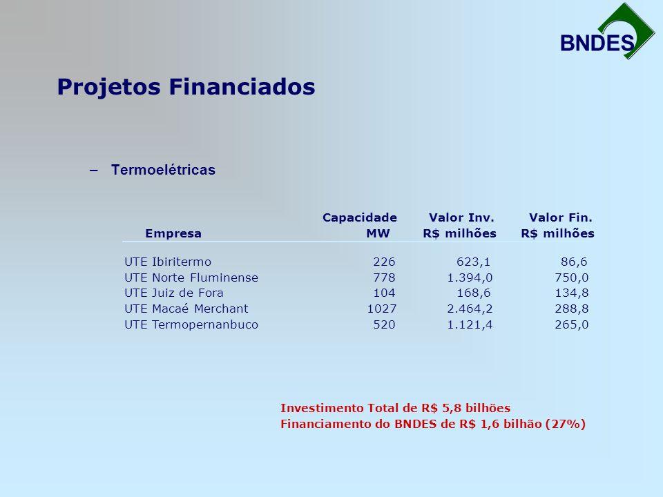 Projetos Financiados Fortalecimento da Infra-Estrutura BNDES –Termoelétricas Investimento Total de R$ 5,8 bilhões Financiamento do BNDES de R$ 1,6 bil