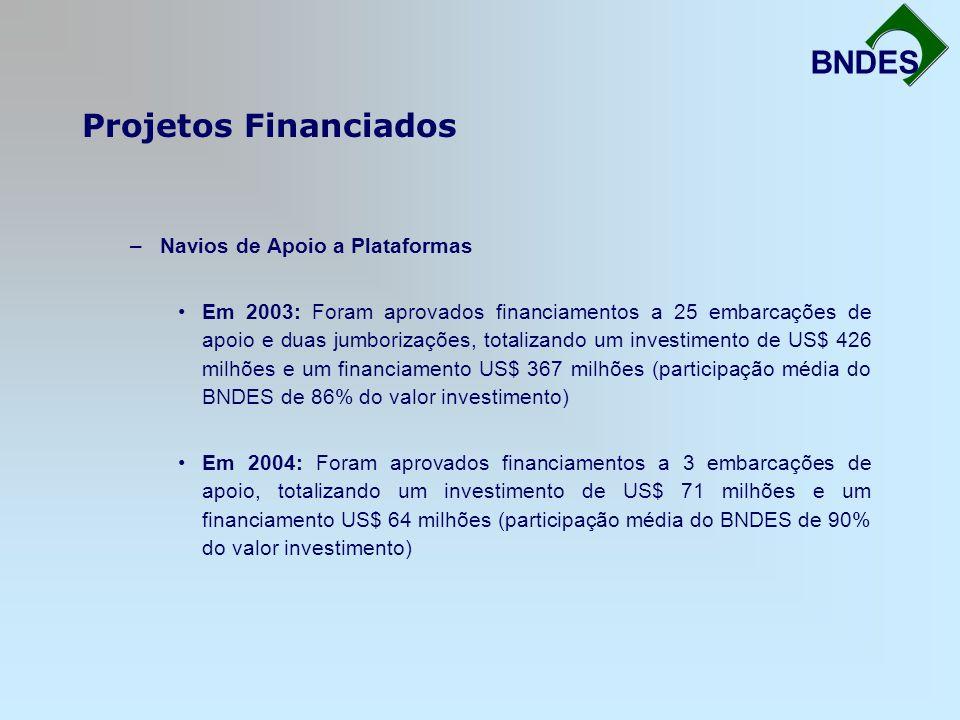 Projetos Financiados Fortalecimento da Infra-Estrutura BNDES –Navios de Apoio a Plataformas Em 2003: Foram aprovados financiamentos a 25 embarcações d