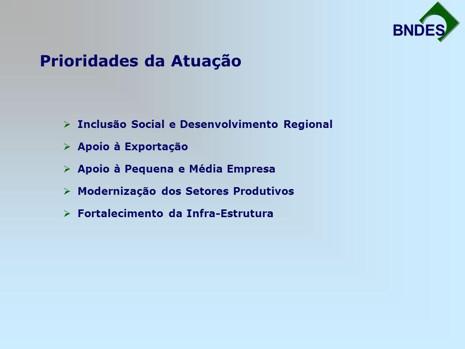 Prioridades da Atuação Fortalecimento da Infra-Estrutura BNDES Inclusão Social e Desenvolvimento Regional Apoio à Exportação Apoio à Pequena e Média E