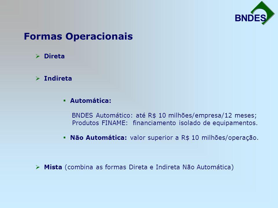 Formas Operacionais Fortalecimento da Infra-Estrutura BNDES Direta Indireta Automática: BNDES Automático: até R$ 10 milhões/empresa/12 meses; Produtos