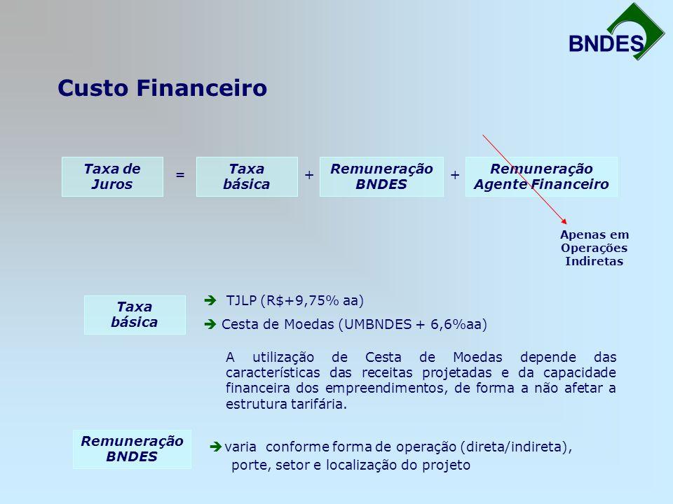 Custo Financeiro Fortalecimento da Infra-Estrutura BNDES Taxa de Juros Taxa básica Remuneração BNDES =+ TJLP (R$+9,75% aa) Cesta de Moedas (UMBNDES +